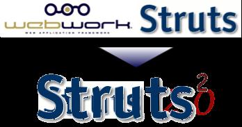 struts21