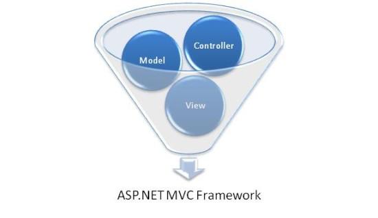 asp_net_mvc